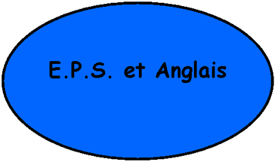 EPS et Anglais.png