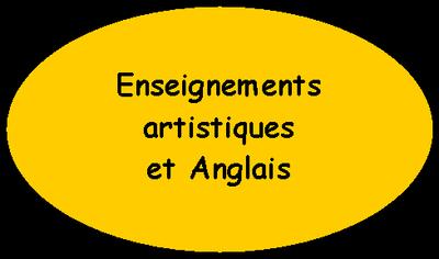 Enseignements artistiques et Anglais