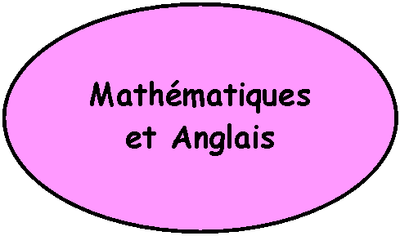 Mathématiques et Anglais