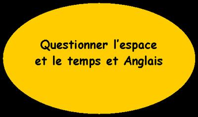 Questionner