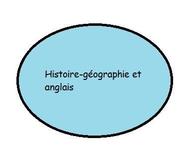 Anglais1
