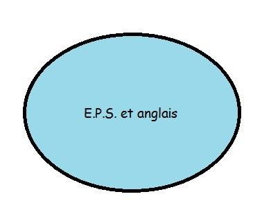 Anglais4