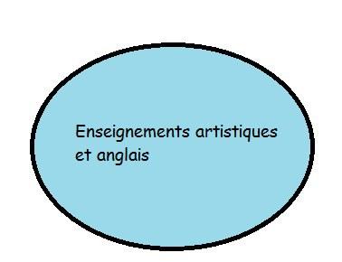 Anglais5