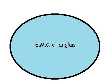 Anglais6